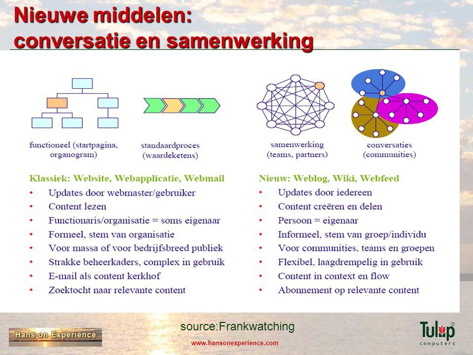 Nieuwe middelen: conversatie en samenwerking