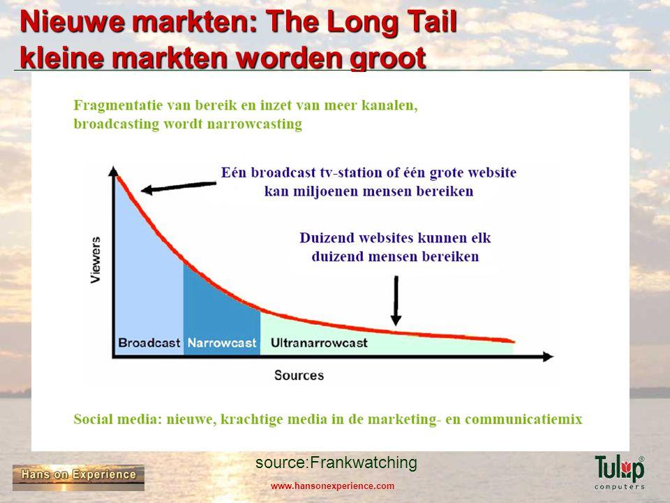 Nieuwe markten: The Long Tail kleine markten worden groot