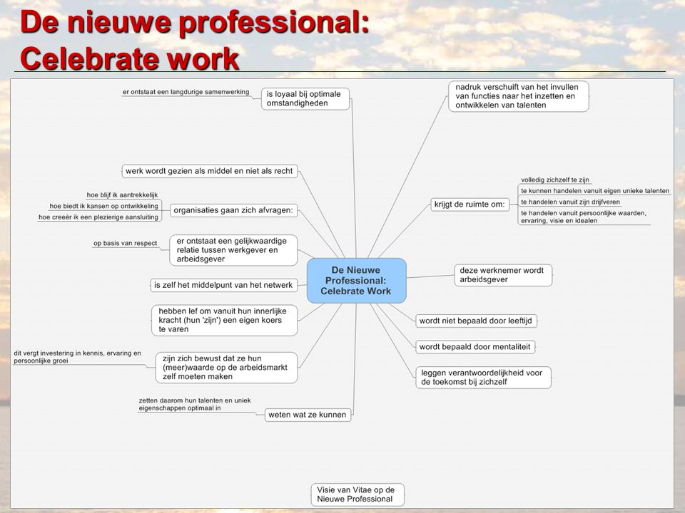 De nieuwe professional: Celebrate work