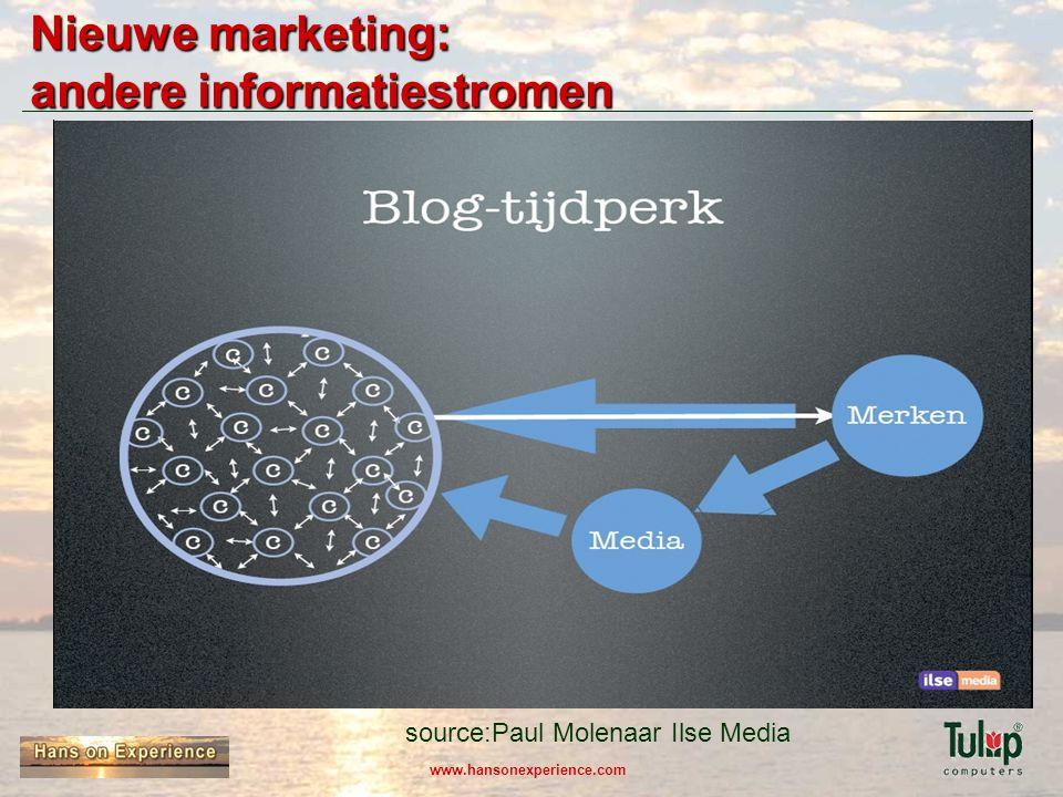 Nieuwe marketing: andere informatiestromen