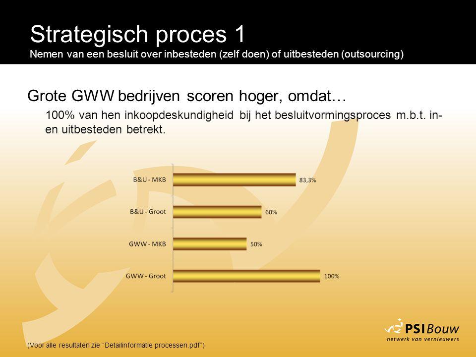 Strategisch proces 1 Grote GWW bedrijven scoren hoger, omdat…