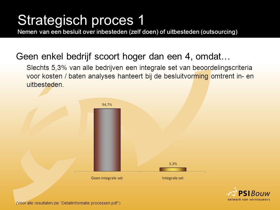 Strategisch proces 1 Geen enkel bedrijf scoort hoger dan een 4, omdat…