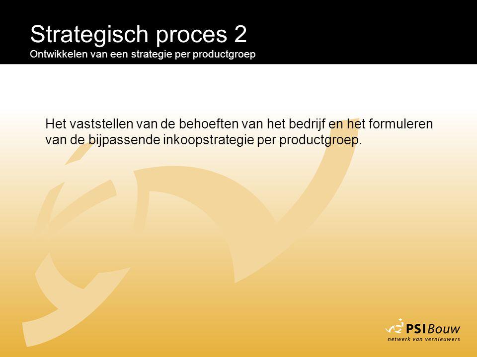 Strategisch proces 2 Ontwikkelen van een strategie per productgroep.