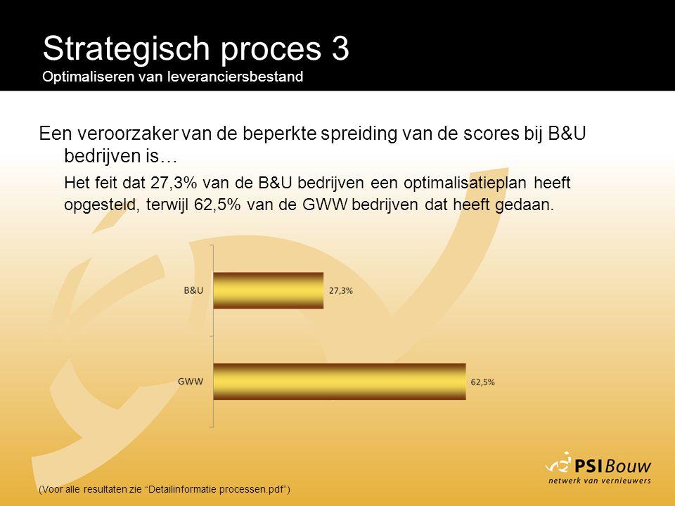 Strategisch proces 3 Optimaliseren van leveranciersbestand. Een veroorzaker van de beperkte spreiding van de scores bij B&U bedrijven is…