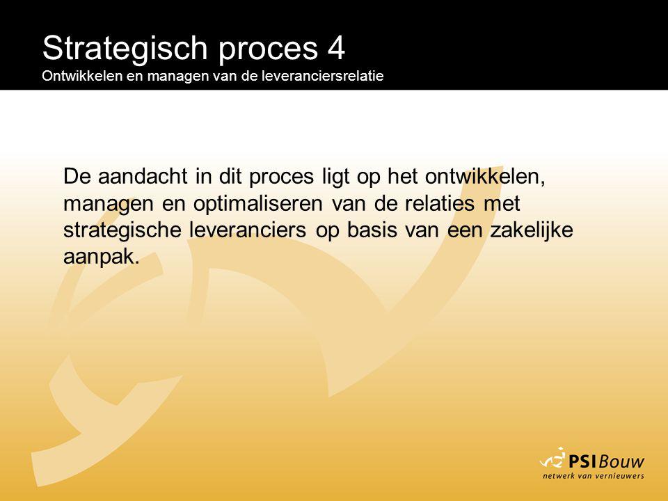 Strategisch proces 4 Ontwikkelen en managen van de leveranciersrelatie.