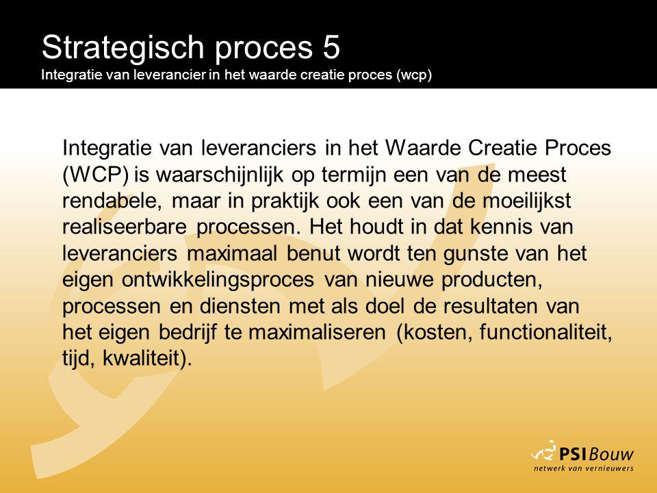 Strategisch proces 5 Integratie van leverancier in het waarde creatie proces (wcp)