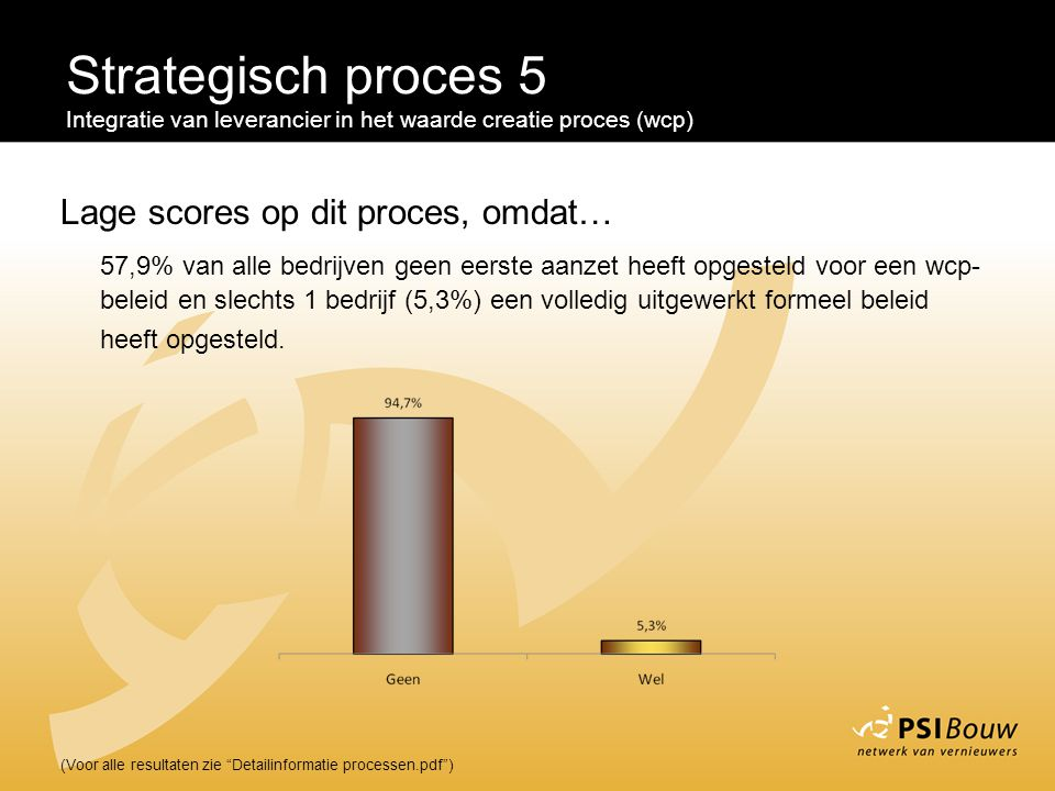 Strategisch proces 5 Lage scores op dit proces, omdat…