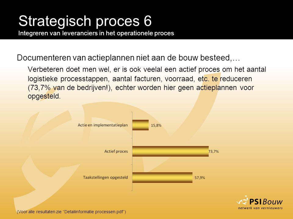 Strategisch proces 6 Integreren van leveranciers in het operationele proces. Documenteren van actieplannen niet aan de bouw besteed,…