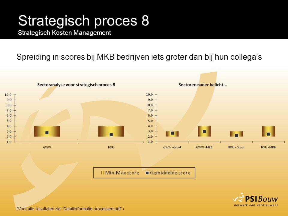 Strategisch proces 8 Strategisch Kosten Management. Spreiding in scores bij MKB bedrijven iets groter dan bij hun collega's.