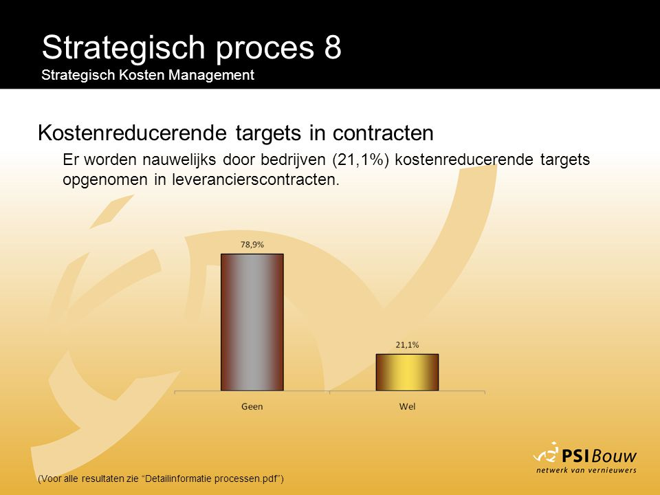 Strategisch proces 8 Kostenreducerende targets in contracten