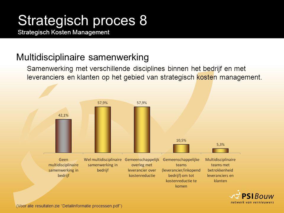 Strategisch proces 8 Multidisciplinaire samenwerking