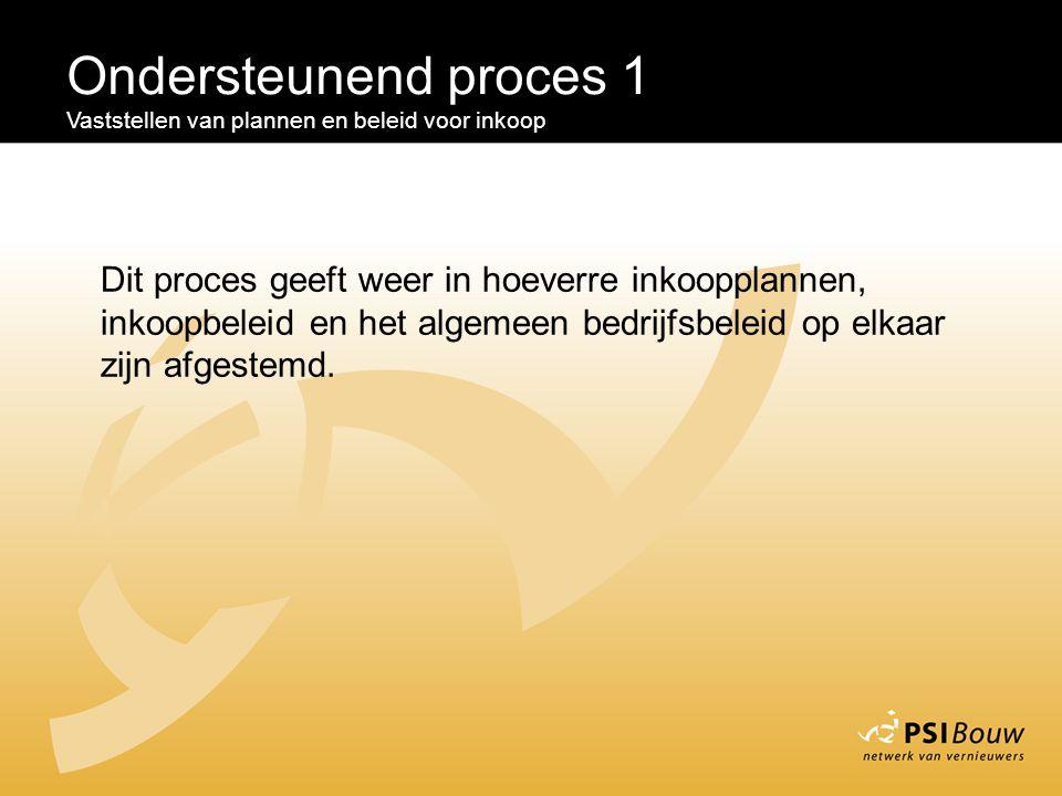 Ondersteunend proces 1 Vaststellen van plannen en beleid voor inkoop.