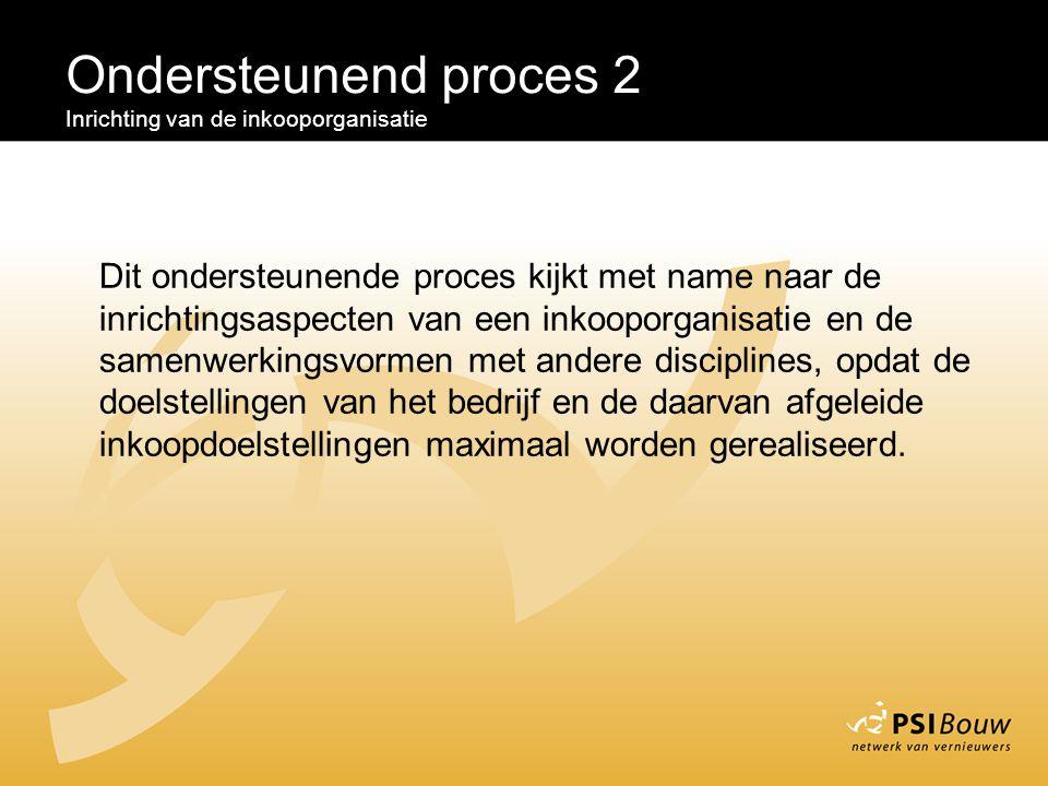 Ondersteunend proces 2 Inrichting van de inkooporganisatie.