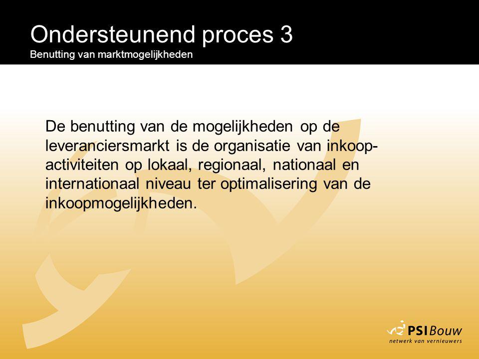 Ondersteunend proces 3 Benutting van marktmogelijkheden.