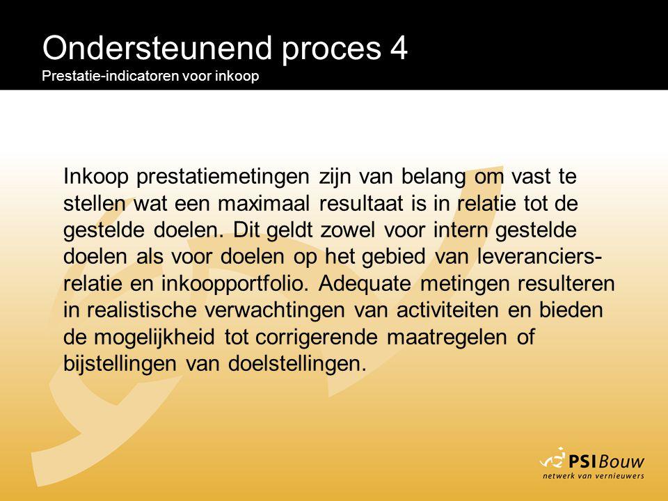 Ondersteunend proces 4 Prestatie-indicatoren voor inkoop.