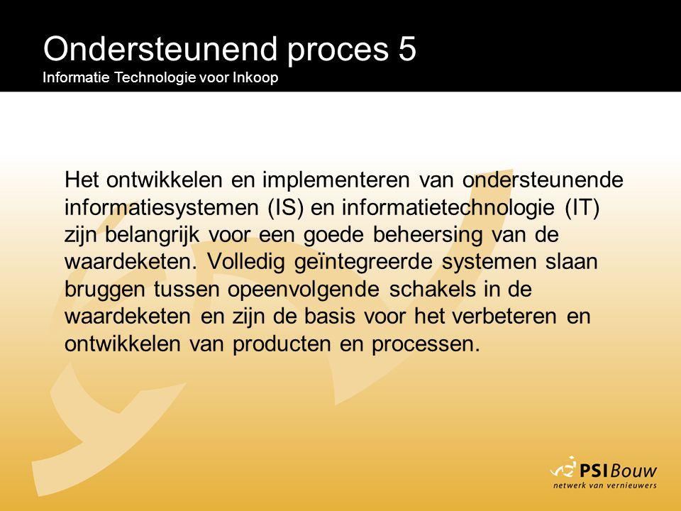 Ondersteunend proces 5 Informatie Technologie voor Inkoop.
