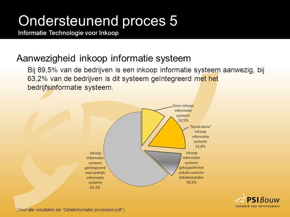 Ondersteunend proces 5 Aanwezigheid inkoop informatie systeem