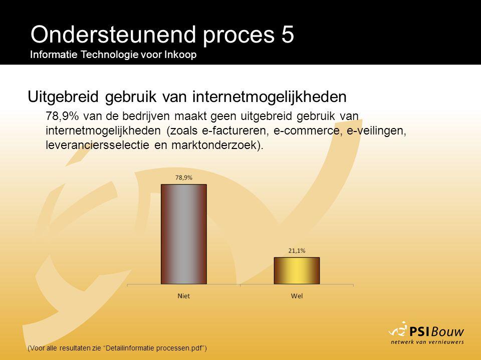 Ondersteunend proces 5 Uitgebreid gebruik van internetmogelijkheden