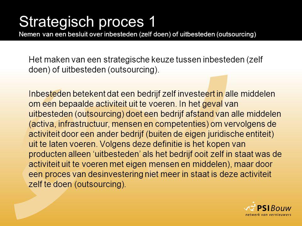 Strategisch proces 1 Nemen van een besluit over inbesteden (zelf doen) of uitbesteden (outsourcing)