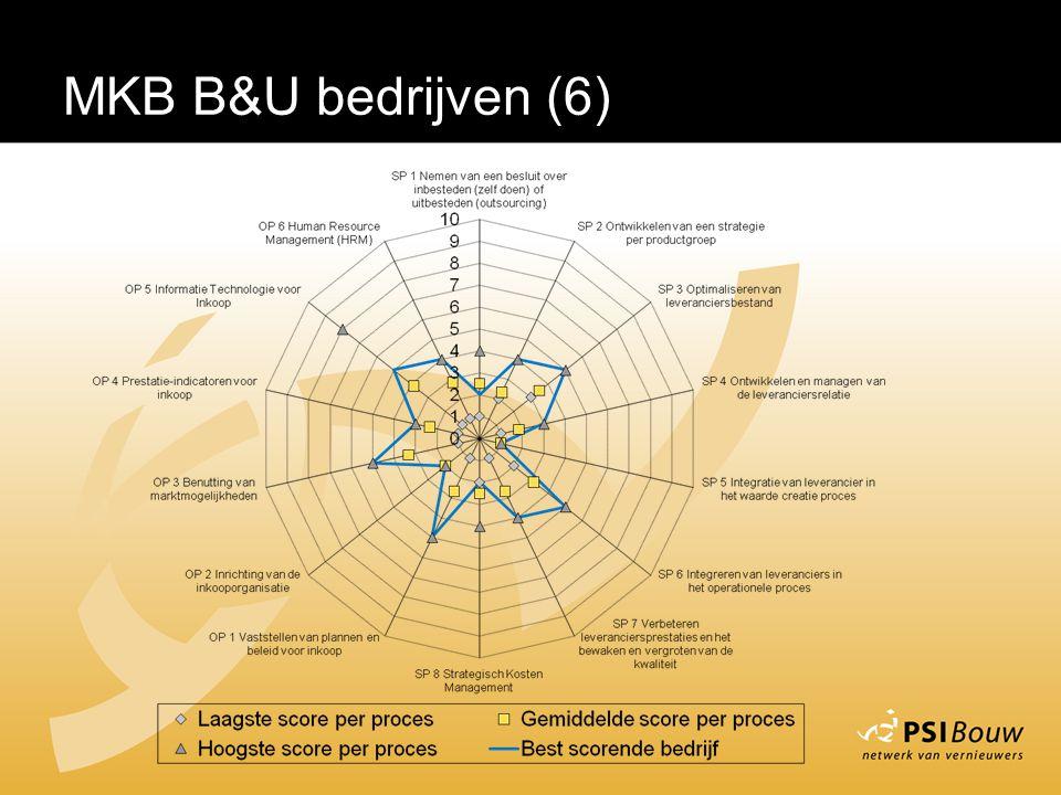 MKB B&U bedrijven (6)