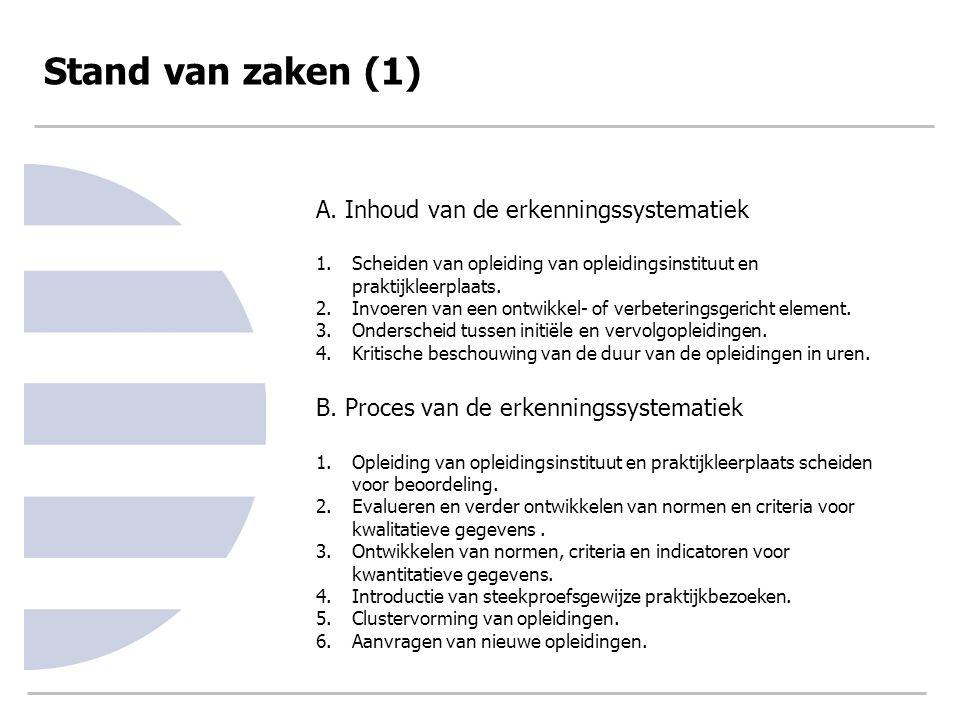 Stand van zaken (1) A. Inhoud van de erkenningssystematiek