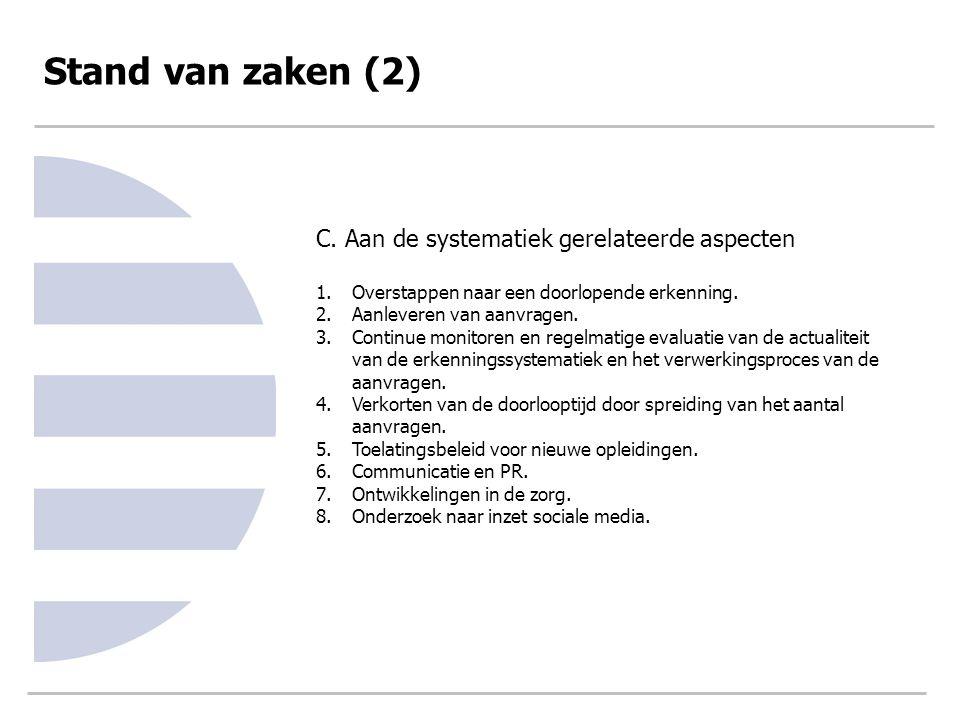 Stand van zaken (2) C. Aan de systematiek gerelateerde aspecten