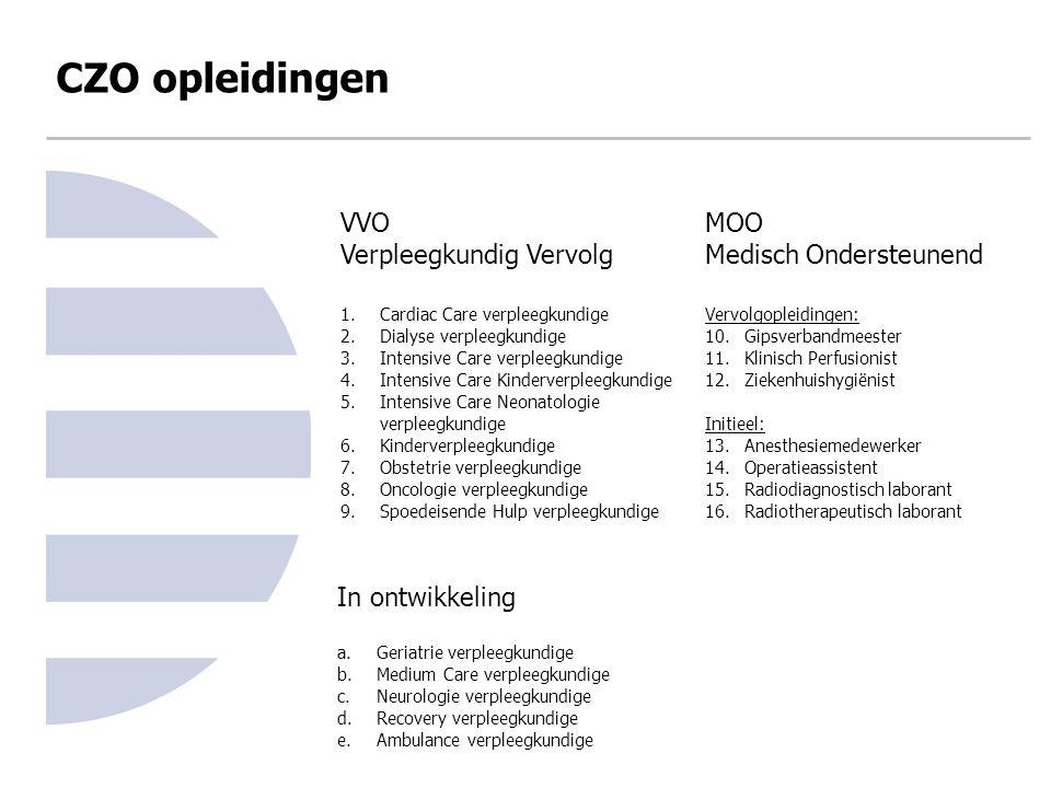 CZO opleidingen VVO Verpleegkundig Vervolg MOO Medisch Ondersteunend