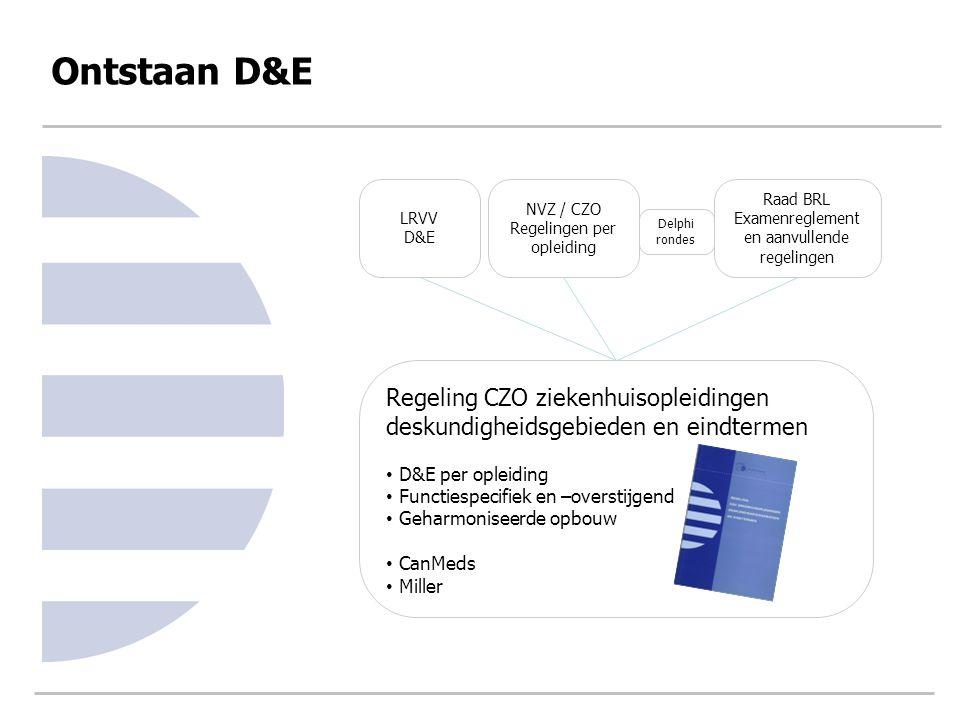 Ontstaan D&E LRVV. D&E. NVZ / CZO. Regelingen per opleiding. Raad BRL. Examenreglement en aanvullende regelingen.