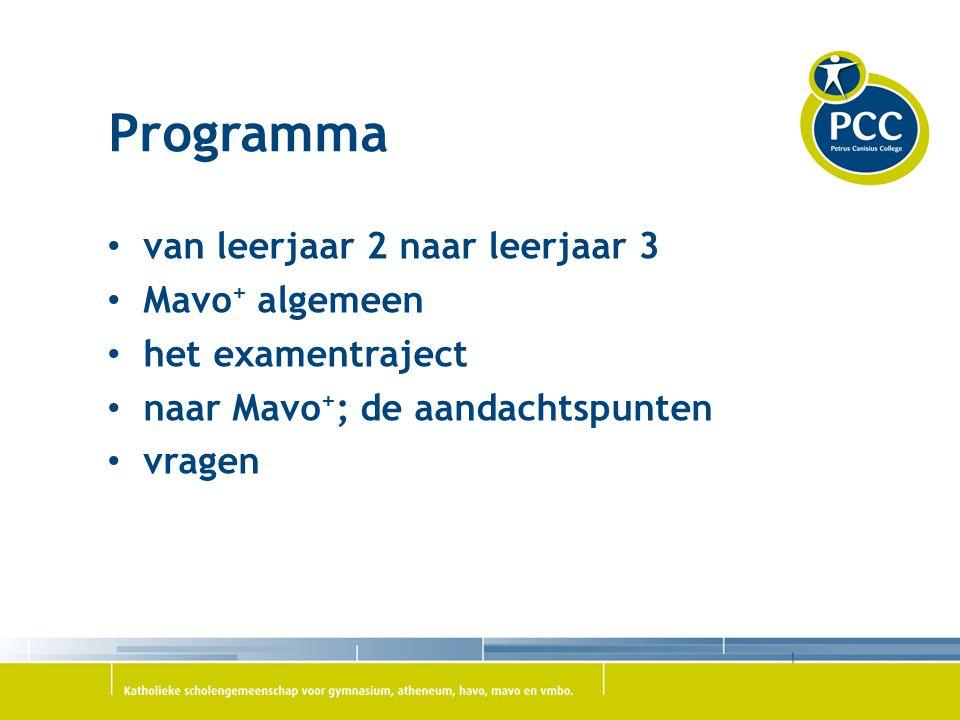 Programma van leerjaar 2 naar leerjaar 3 Mavo+ algemeen