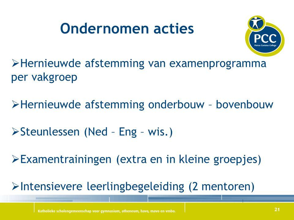 Ondernomen acties Hernieuwde afstemming van examenprogramma per vakgroep. Hernieuwde afstemming onderbouw – bovenbouw.