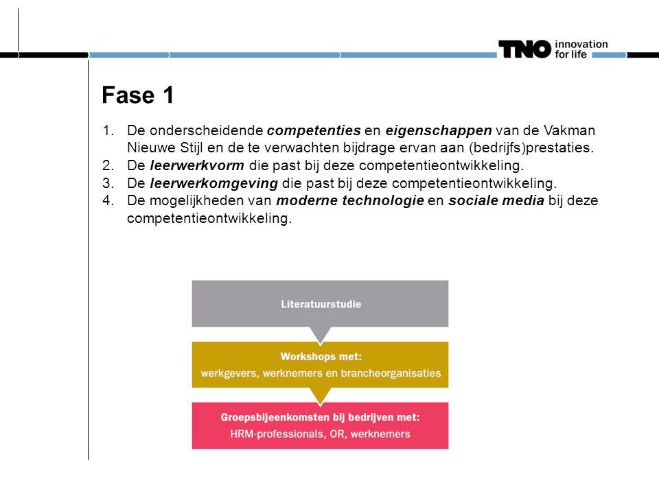 Fase 1 De onderscheidende competenties en eigenschappen van de Vakman Nieuwe Stijl en de te verwachten bijdrage ervan aan (bedrijfs)prestaties.