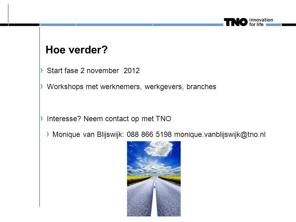 Hoe verder Start fase 2 november 2012