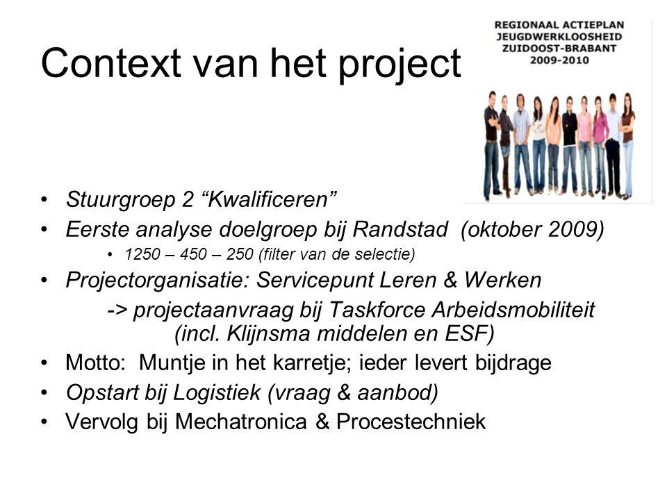 Context van het project
