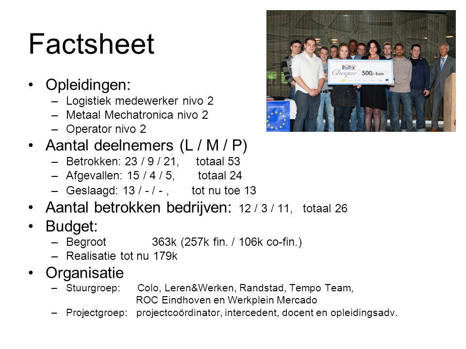 Factsheet Opleidingen: Aantal deelnemers (L / M / P)