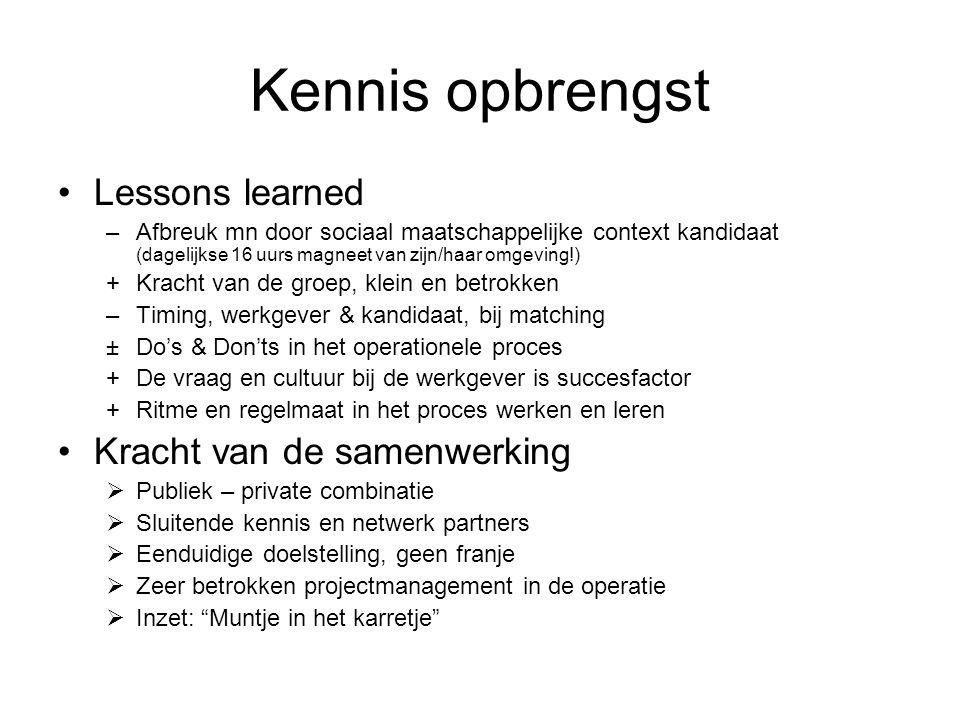 Kennis opbrengst Lessons learned Kracht van de samenwerking