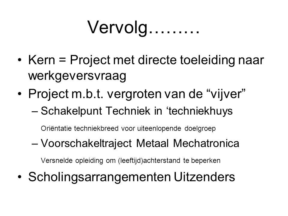 Vervolg……… Kern = Project met directe toeleiding naar werkgeversvraag