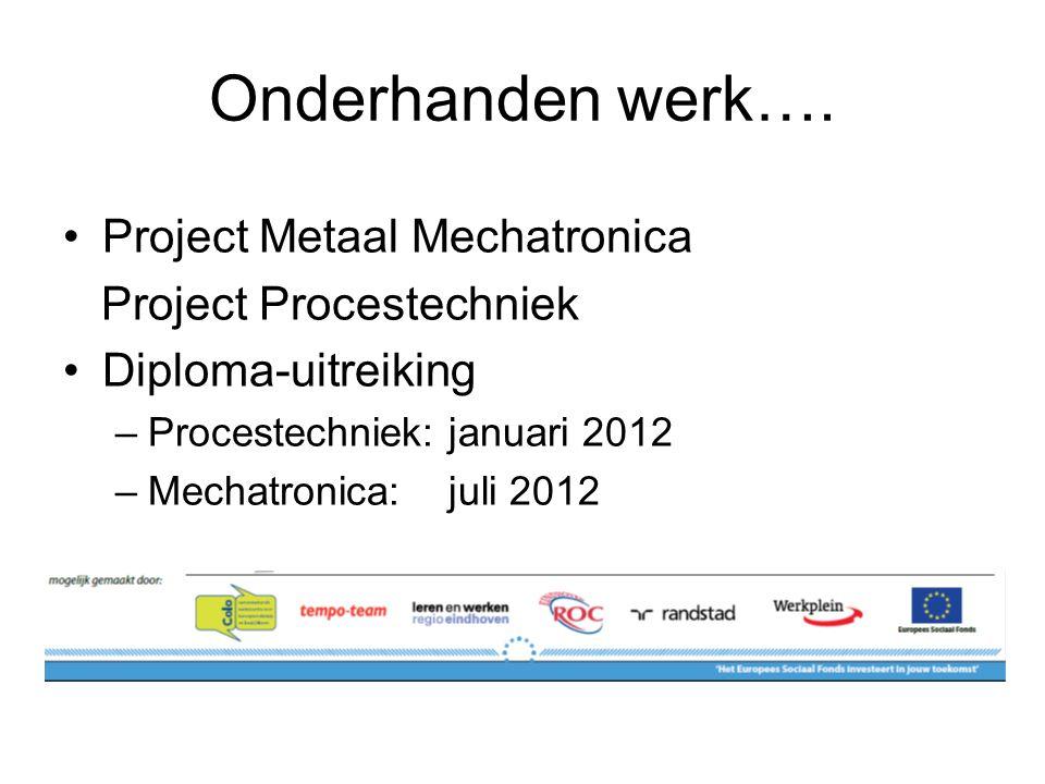 Onderhanden werk…. Project Metaal Mechatronica Project Procestechniek
