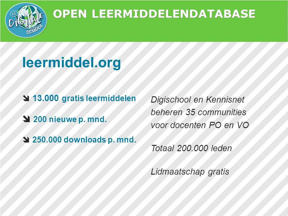 NODIG LEERLIJNEN DOELEN FEATURES LESSENMAKER COMMUNITY SOLIDE DATABASE