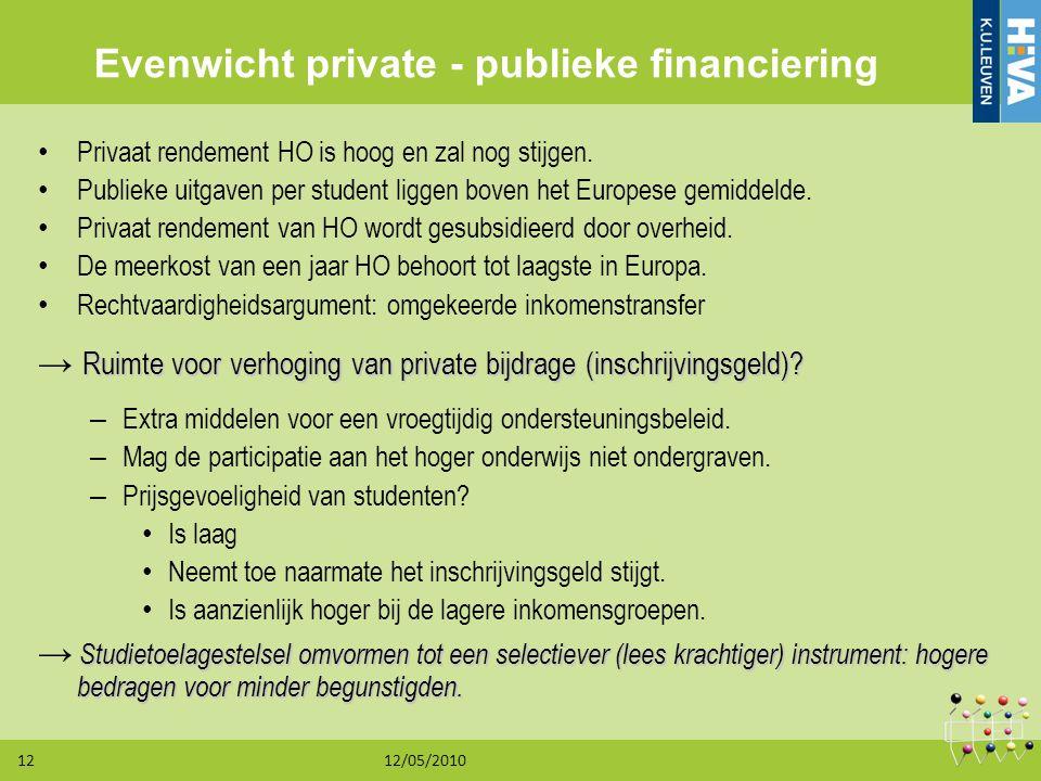 Evenwicht private - publieke financiering