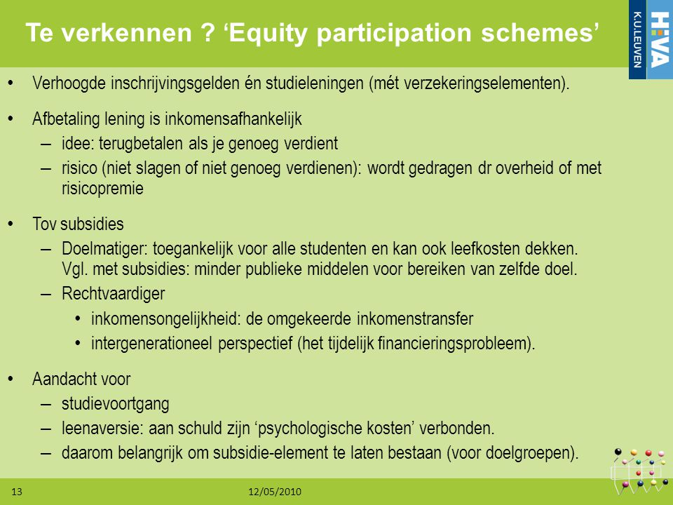 Te verkennen 'Equity participation schemes'