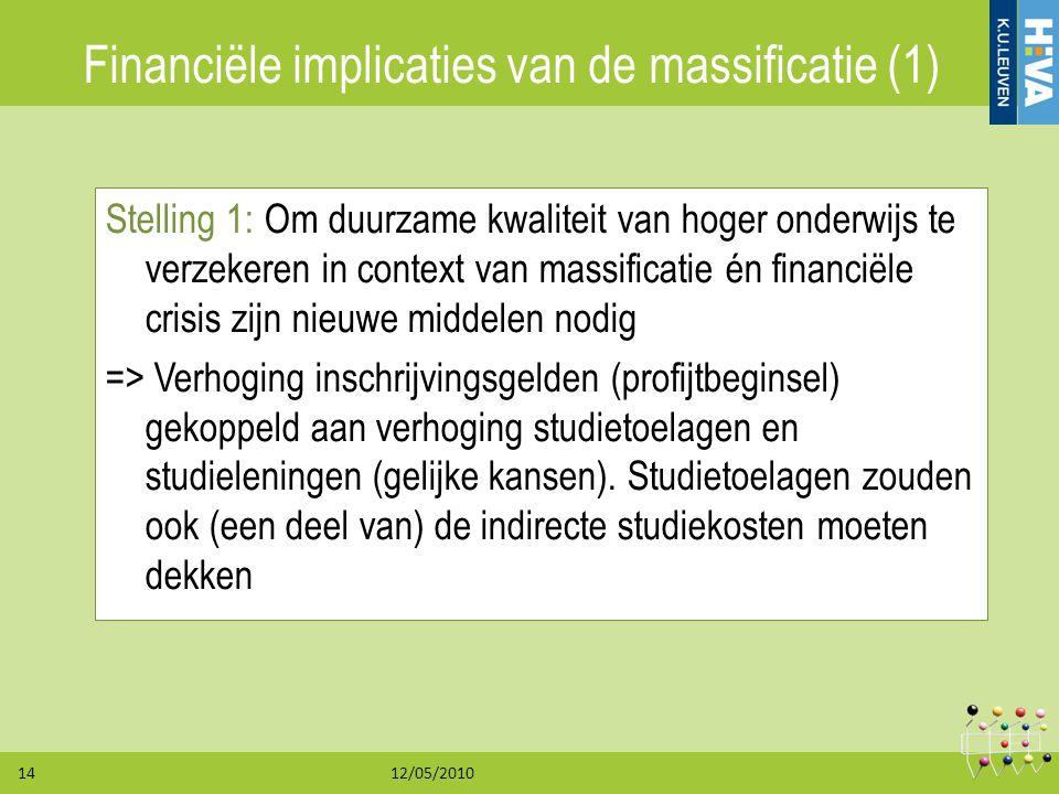 Financiële implicaties van de massificatie (1)