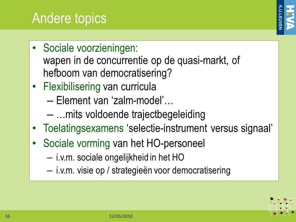 Andere topics Sociale voorzieningen: wapen in de concurrentie op de quasi-markt, of hefboom van democratisering