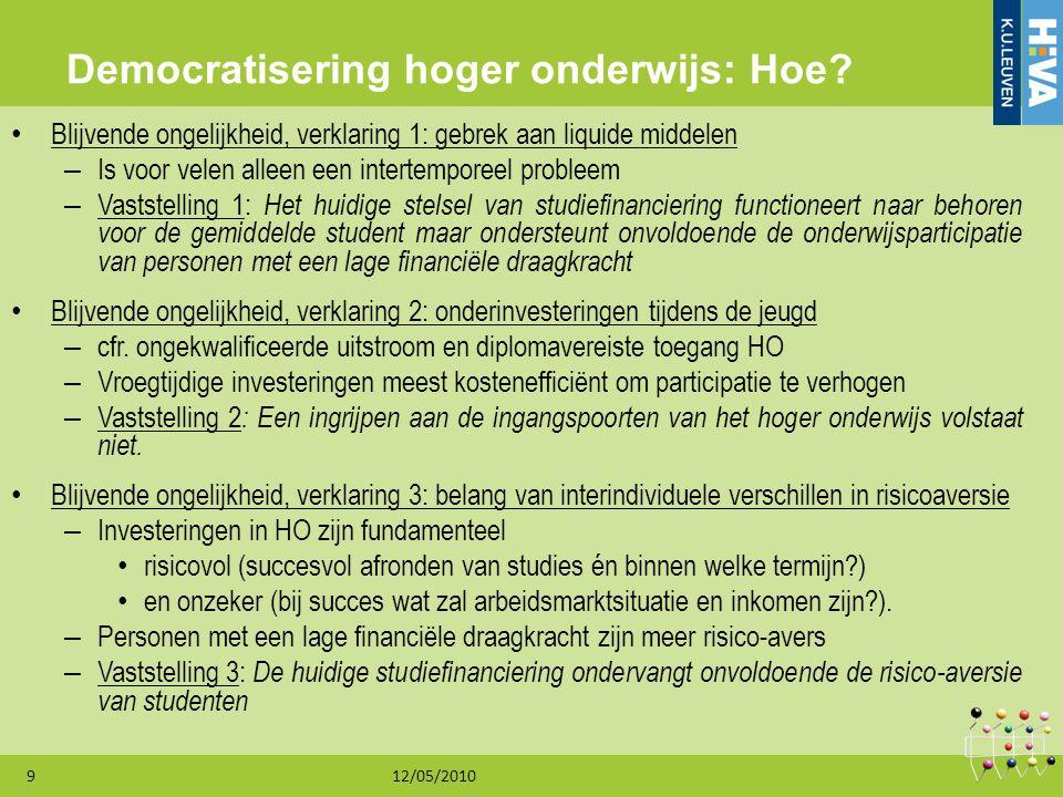 Democratisering hoger onderwijs: Hoe