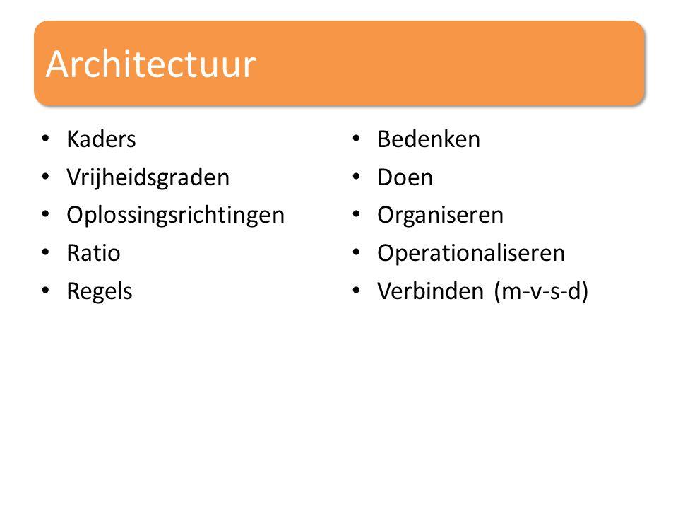 Architectuur Kaders Vrijheidsgraden Oplossingsrichtingen Ratio Regels