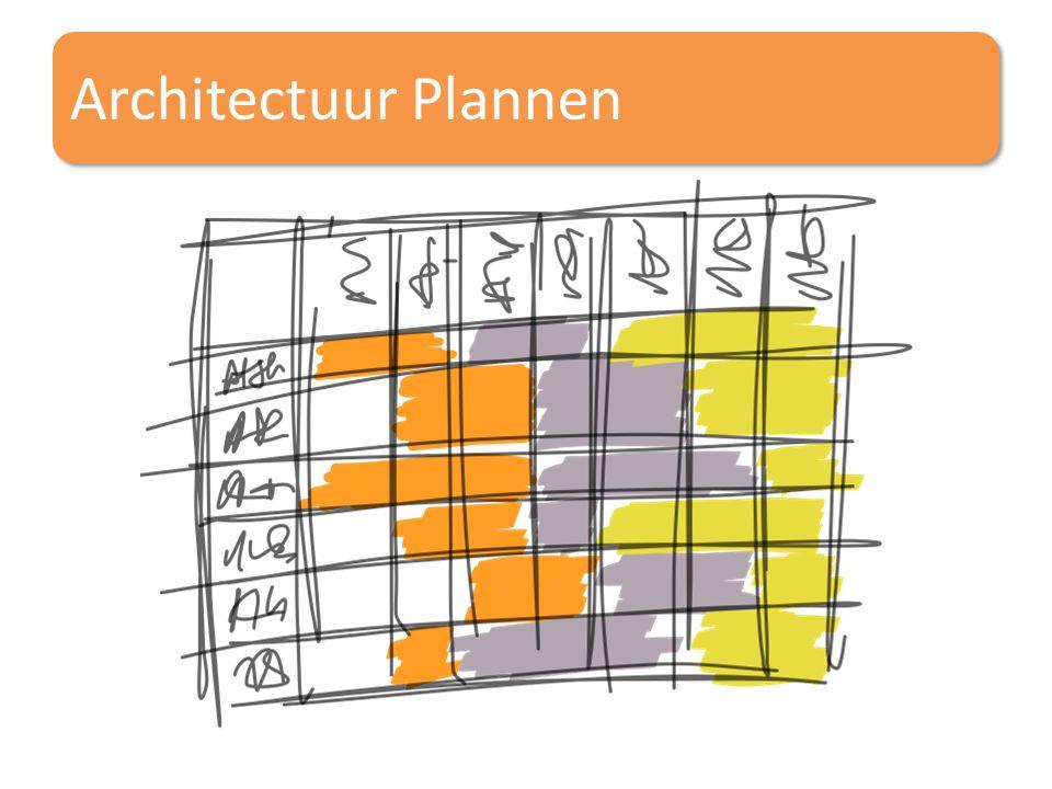 Architectuur Plannen Waarom een sap