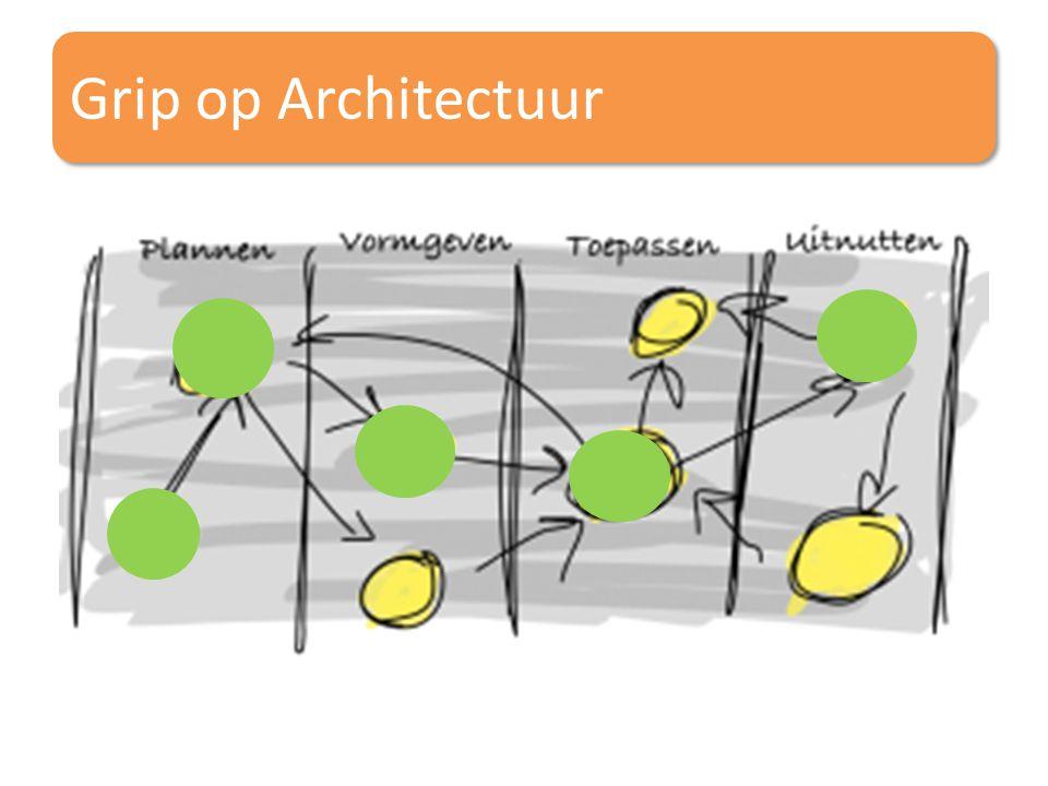 Grip op Architectuur