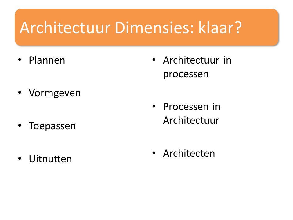 Architectuur Dimensies: klaar