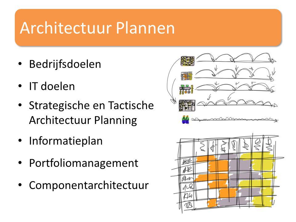Architectuur Plannen Bedrijfsdoelen IT doelen
