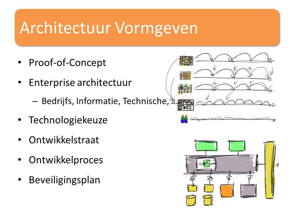 Architectuur Vormgeven