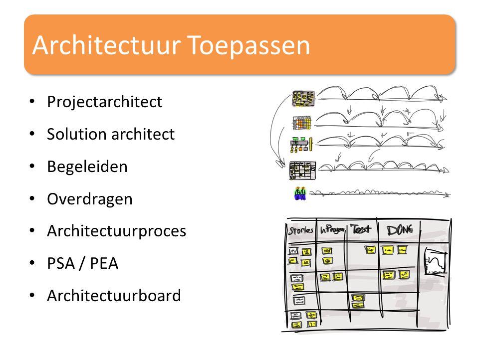 Architectuur Toepassen